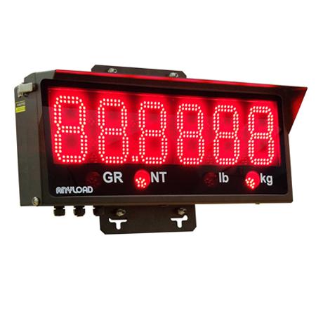ANYLOAD | 808AH Remote Display